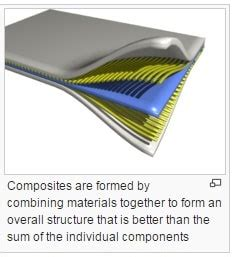 seminar  composite materials  report