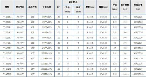 ceramic capacitor typical voltage rating ceramic capacitor ac voltage rating 28 images ceramic capacitor typical voltage rating 28