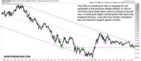 best gold stocks best 3 gold stocks for 2019 investing