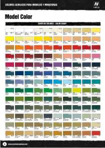 revell paint color chart related keywords revell paint