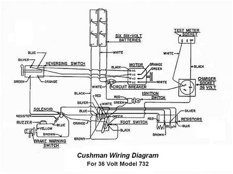 wiring problem cushman golf cart solenoid diagram wiring