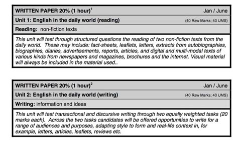 gcse writing past papers how to revise gcse and igcse language and