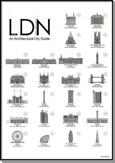architectural styles style guides and style on pinterest inked cities design indaba