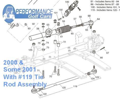 ez go parts diagram ez go golf cart parts diagram wiring diagram and fuse