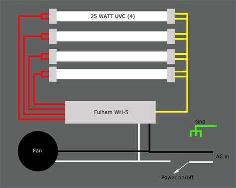 4 l t5 ballast fulham workhorse 2 wh2 120 l wiring diagram 43 wiring