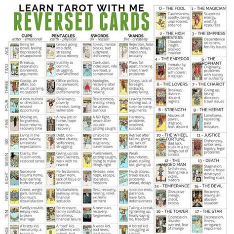 printable mini tarot cards 25 best ideas about meaning of tarot cards on pinterest