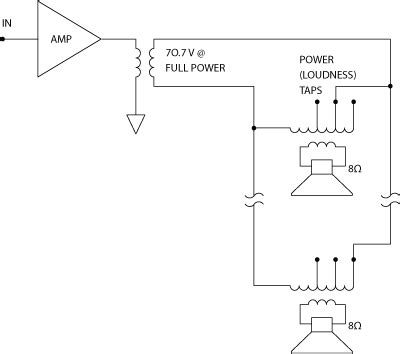70 volt speaker systems wiring diagram get free image