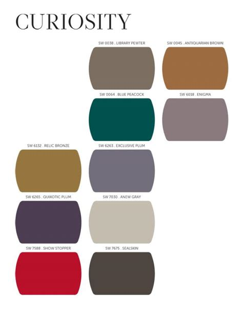 sherwin williams color trends 2014 memes