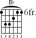Chord diagram for bb major barre chord version 2