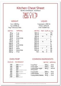 Kitchen Conversion Table Kitchen Conversion Chart Kitchens Recipes And Kitchen Conversion Chart