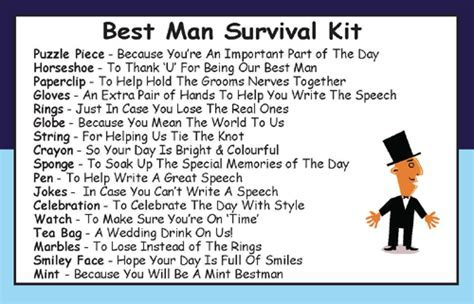 Bestman Survival Kit In A Can