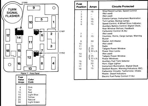 1988 ford f150 fuse box diagram fuse box diagram 1986 f250