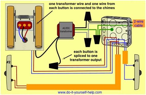 doorbell transformer wiring diagram fuse box and wiring