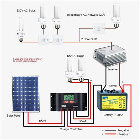 solar panels diagram pictures wiring diagram for solar panel to battery how to