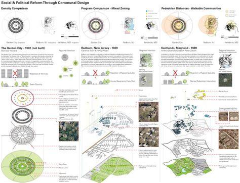 massiv häuser precedent study in landscape architecture search