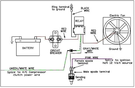 painless rod wiring diagram painless get free