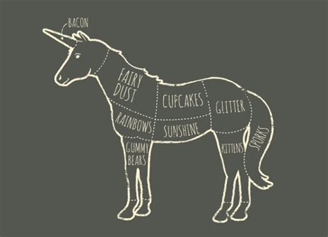 unicorn diagram move horsemeat unicorn cuts are all the rage