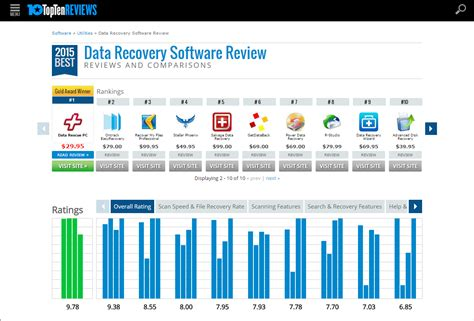 data recovery software full version kickass data rescue pc 3 2 setup keygen kickass anengicong s blog