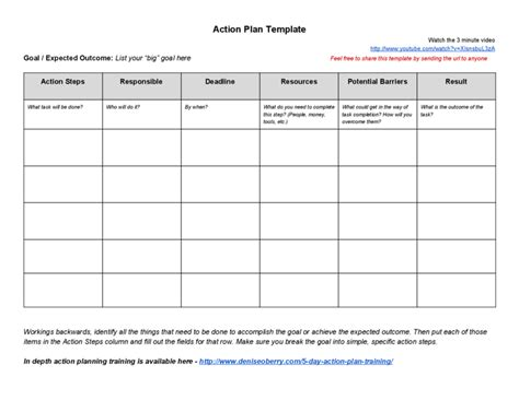 action plan template 3 legalforms org