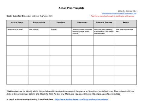 plan template pdf plan template 3 legalforms org