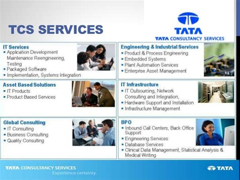 Tcs Ppt Tcs Ppt Template