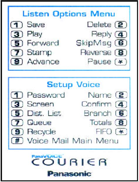 reset voicemail password nortel t7208 free phone system manuals voice communications 800 593 6000