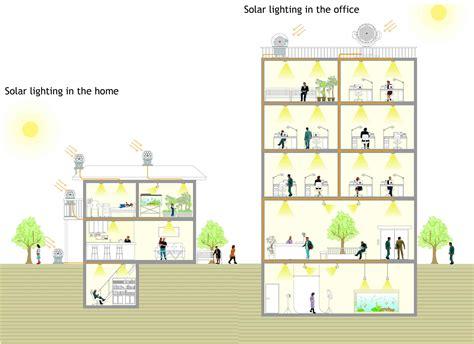 Himawari Solar Lighting System - himawari solar light collector lightefx