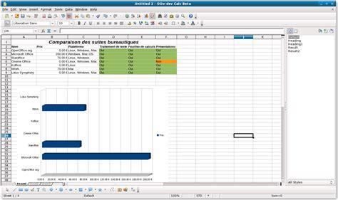 comment faire un organigramme avec open office impress logiciels bureautiques gratuits les meilleurs suites
