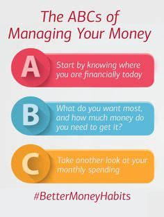 1000 images about budgeting basics on budget money and student loan debt