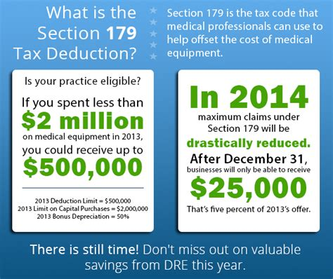 section 179 deductions deadline approaching for section 179 to be drastically