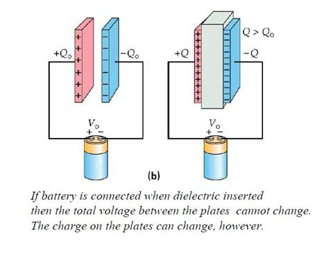 capacitor with dielectric material homework and exercises work done by the battery in series with capacitor with changing
