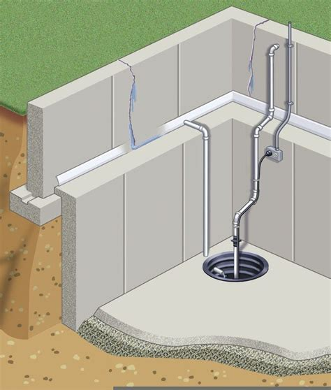 basement dewatering channels rarely the answer to a