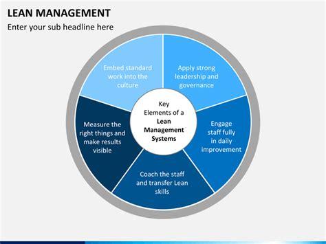 Business Operations Plan Template – Business Development & Commercialization Plan