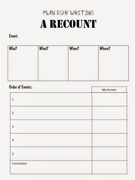 recount template literacy unit predictions and personal recounts
