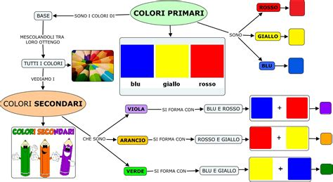 tavola colori primari tabella colori primari acolori