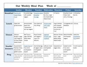 Whole30 Meal Planning Template by Meal Planning Template Whole30 Ebook Database