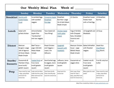 whole30 meal template meal planning and whole30 jump start a what