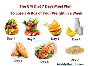gm diet 7 days meal plan to lose weight quickly recipes reviews