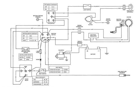 deere 3020 electrical diagram wiring diagram 2018