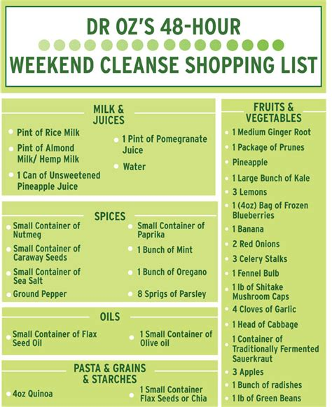Detox Diet Plan Food List by Dr Oz S 48 Hour Weekend Cleanse Shopping List The Dr