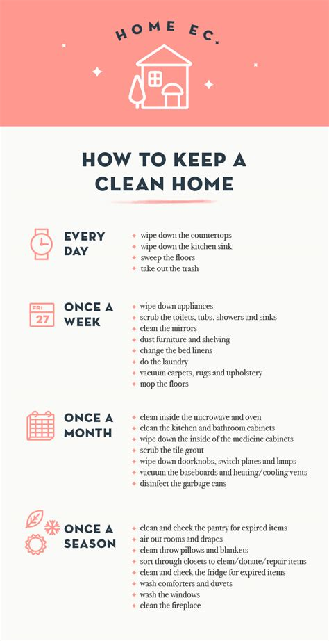 How To Keep House Clean | home ec how to keep a clean home design sponge