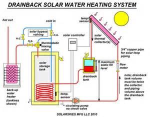 pool heater wiring diagram solar wiring diagram elsavadorla