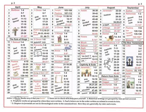 printable plan for reading the bible in a year one year bible reading plan bible study pinterest