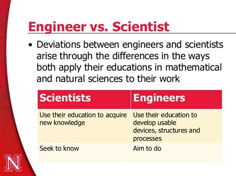 Mba For Scientists And Engineers by Introduction To Civil Engineering