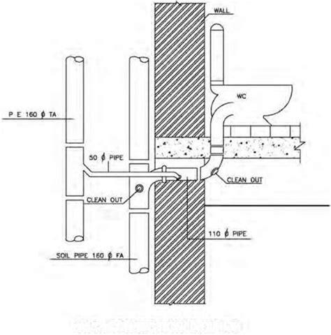 construction drawings universal language building plans blueprints and construction drawings a universal language