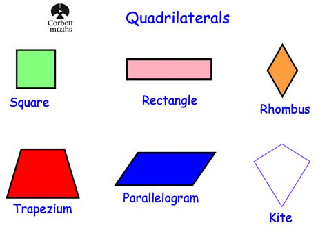 quadrilateral flashcards printable quadrilaterals corbettmaths