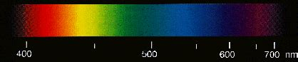 Lu Spektrum aktuelle atommodelle