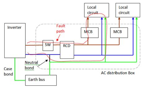 rcd switchboard wiring diagram wiring diagram