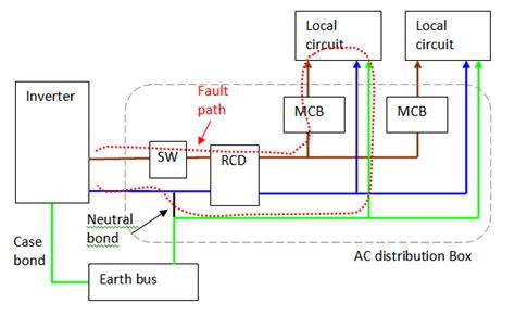 rcd wiring diagram nz efcaviation