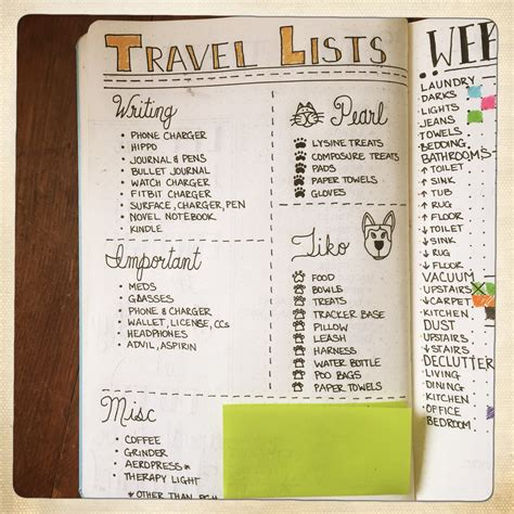 our list a journal books bullet journal cynthia lowman author